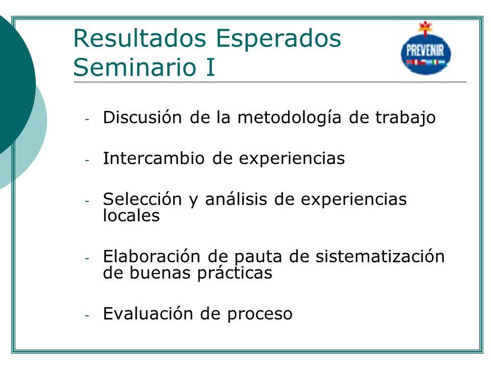 Resultados Esperados Seminario I - Discusión de la metodología de trabajo - Intercambio de experiencias - Selección y análisis de experiencias locales - Elaboración de pauta de sistematización de buenas prácticas - Evaluación de proceso....