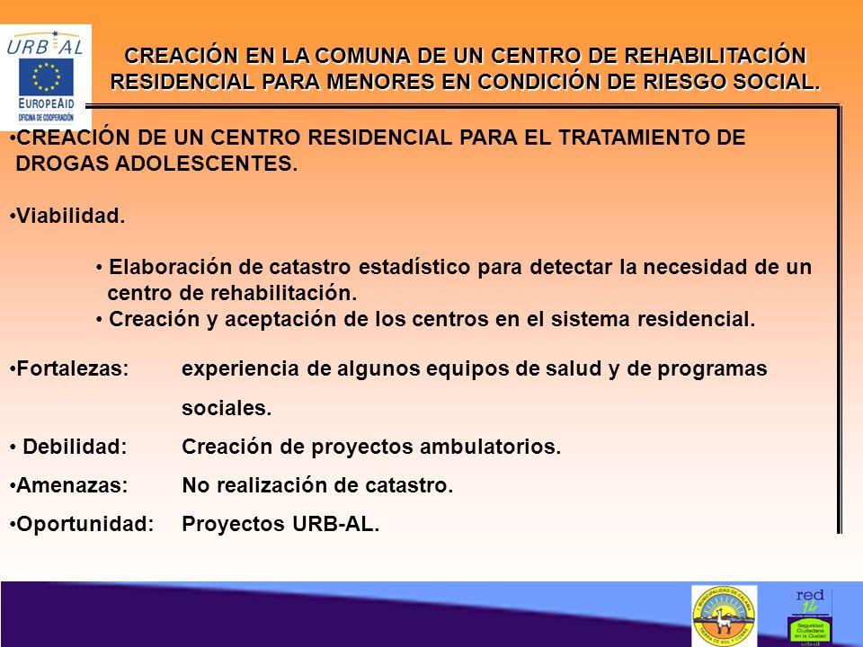 CREACIÓN DE UN CENTRO RESIDENCIAL PARA EL TRATAMIENTO DE DROGAS ADOLESCENTES.