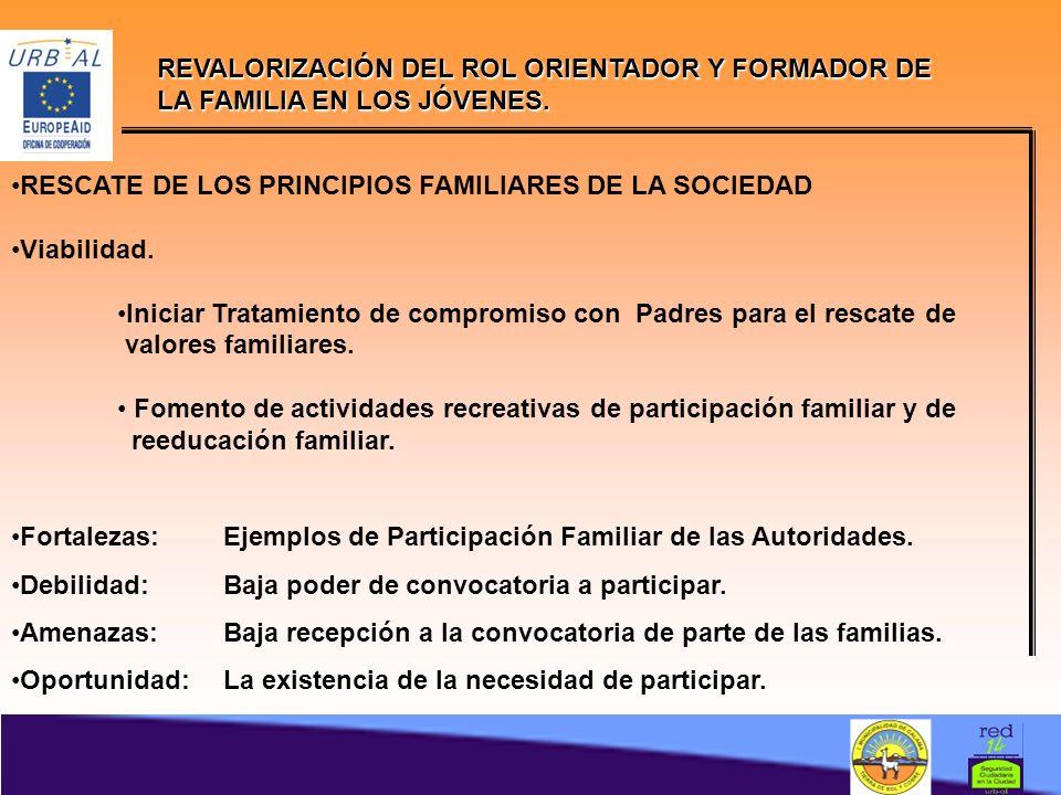 TRABAJO INTEGRAL CON LA FAMILIA, A TRAVÉS DE UN CENTRO DE ORIENTACIÓN FAMILIAR.