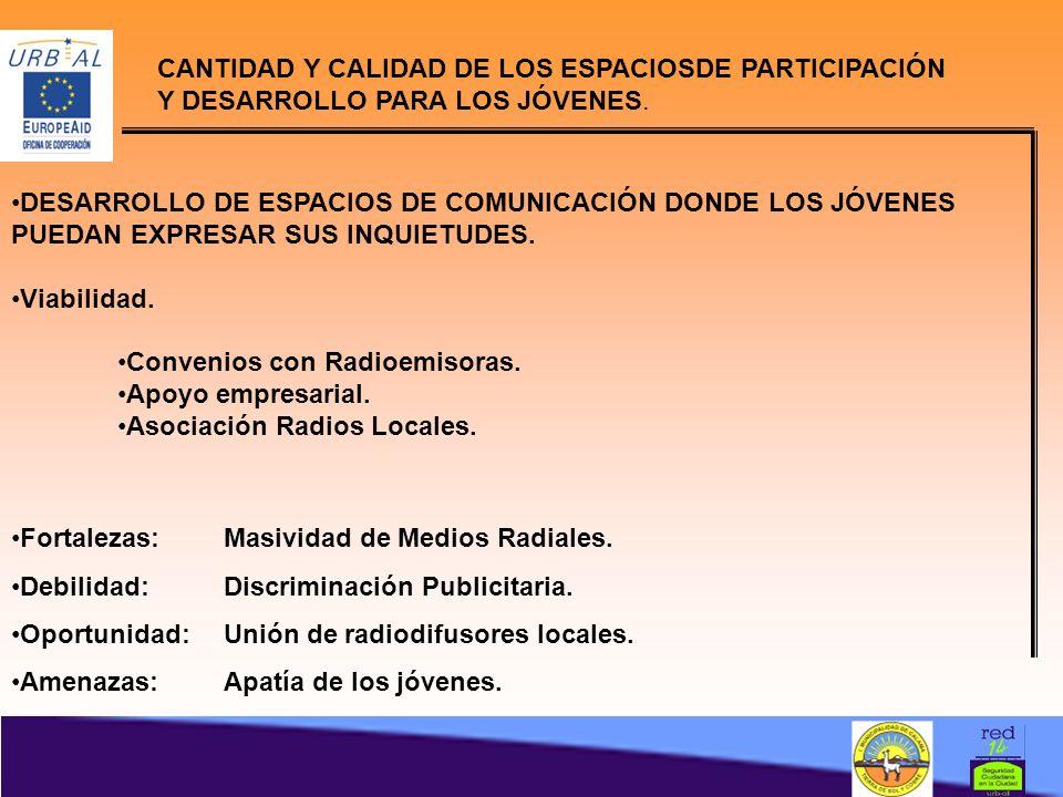CANTIDAD Y CALIDAD DE LOS ESPACIOSDE PARTICIPACIÓN Y DESARROLLO PARA LOS JÓVENES.
