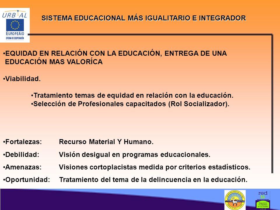 SISTEMA EDUCACIONAL MÁS IGUALITARIO E INTEGRADOR EQUIDAD EN RELACIÓN CON LA EDUCACIÓN, ENTREGA DE UNA EDUCACIÓN MAS VALORÍCA Viabilidad.