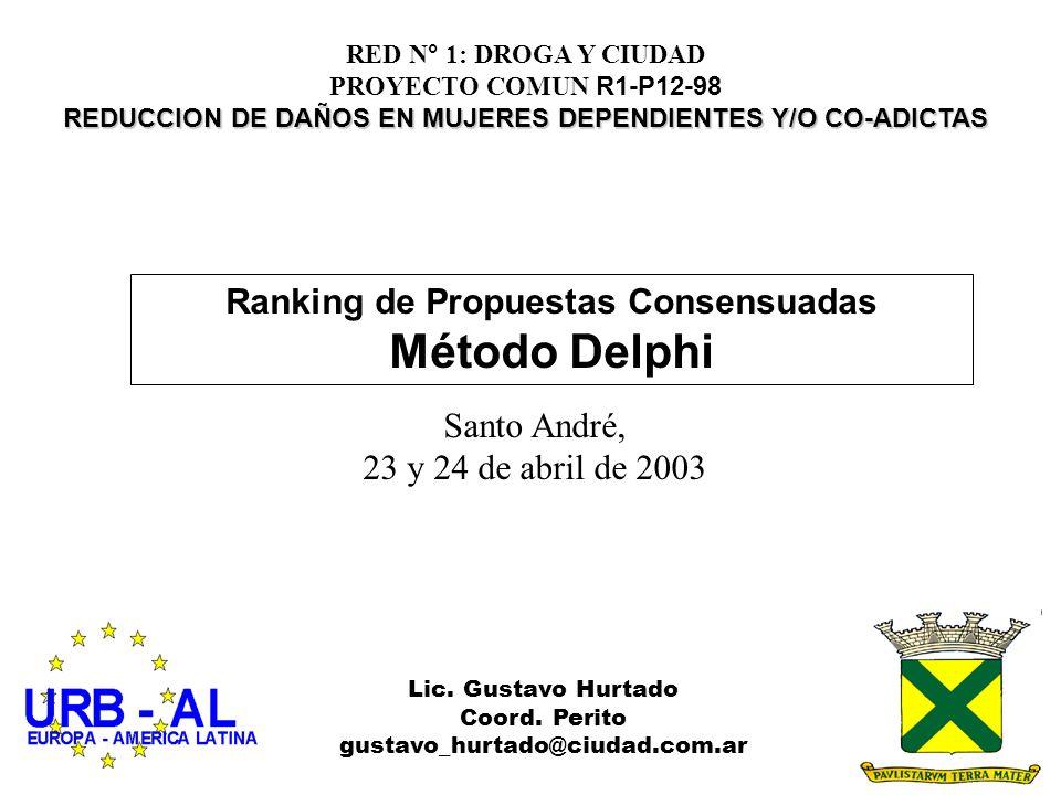 RED N° 1: DROGA Y CIUDAD PROYECTO COMUN R1-P12-98 REDUCCION DE DAÑOS EN MUJERES DEPENDIENTES Y/O CO-ADICTAS Lic. Gustavo Hurtado Coord. Perito gustavo