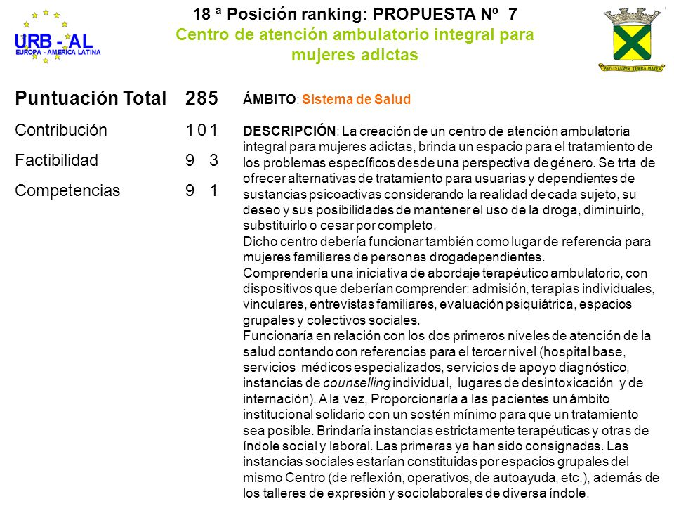 Puntuación Total285 Contribución101 Factibilidad93 Competencias91 18 ª Posición ranking: PROPUESTA Nº 7 Centro de atención ambulatorio integral para m