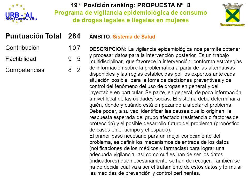 Puntuación Total284 Contribución107 Factibilidad95 Competencias82 19 ª Posición ranking: PROPUESTA Nº 8 Programa de vigilancia epidemiológica de consu
