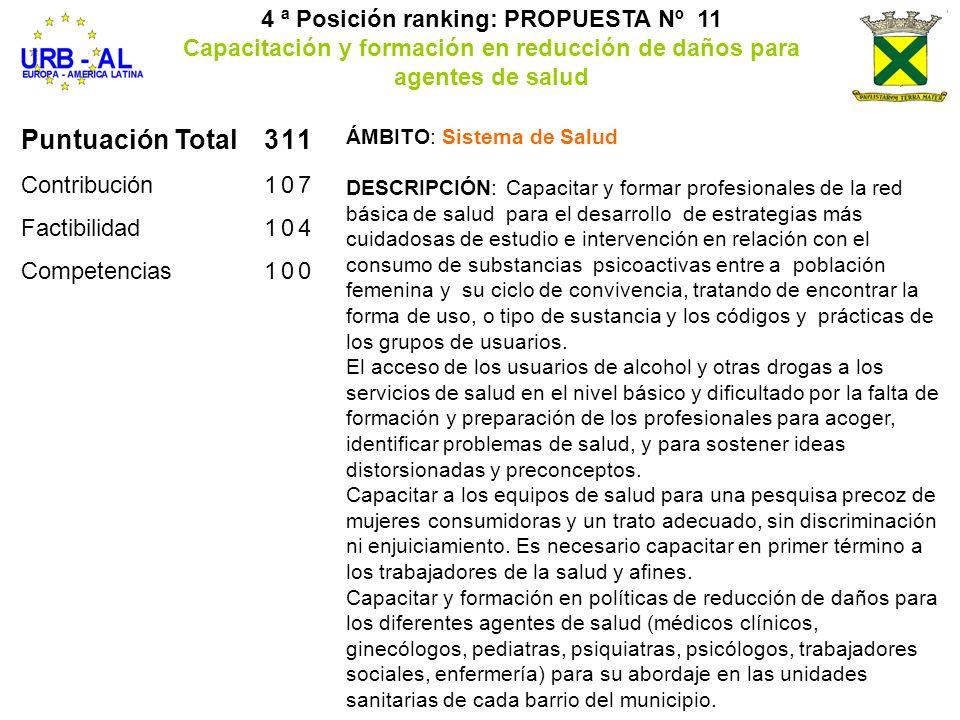 Puntuación Total311 Contribución107 Factibilidad104 Competencias100 4 ª Posición ranking: PROPUESTA Nº 11 Capacitación y formación en reducción de dañ