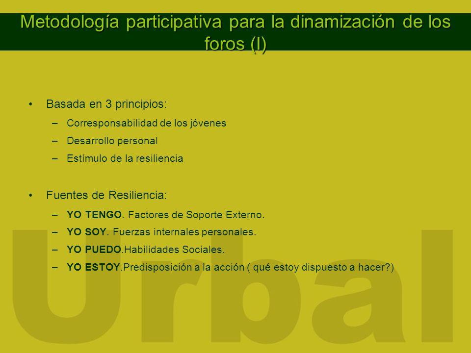 Metodología participativa para la dinamización de los foros (I) Basada en 3 principios: –Corresponsabilidad de los jóvenes –Desarrollo personal –Estím