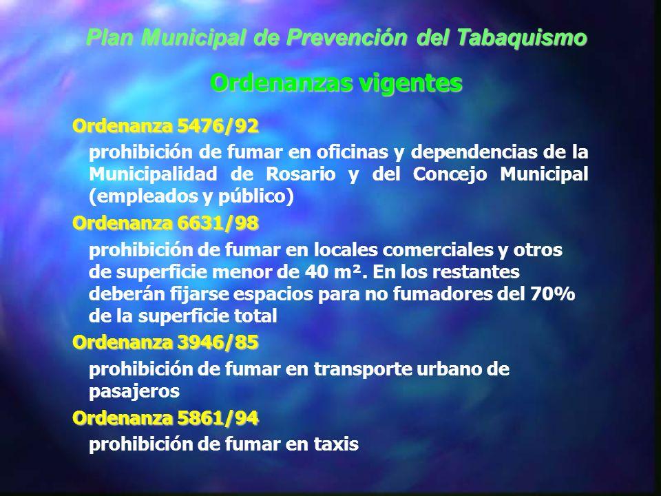 Actividades Generar instituciones libres de humo de tabaco, comenzando por las dependencias municipales Generar instituciones libres de humo de tabaco