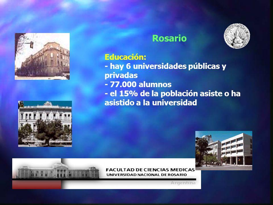 Rosario Educación: - hay 6 universidades públicas y privadas - 77.000 alumnos - el 15% de la población asiste o ha asistido a la universidad