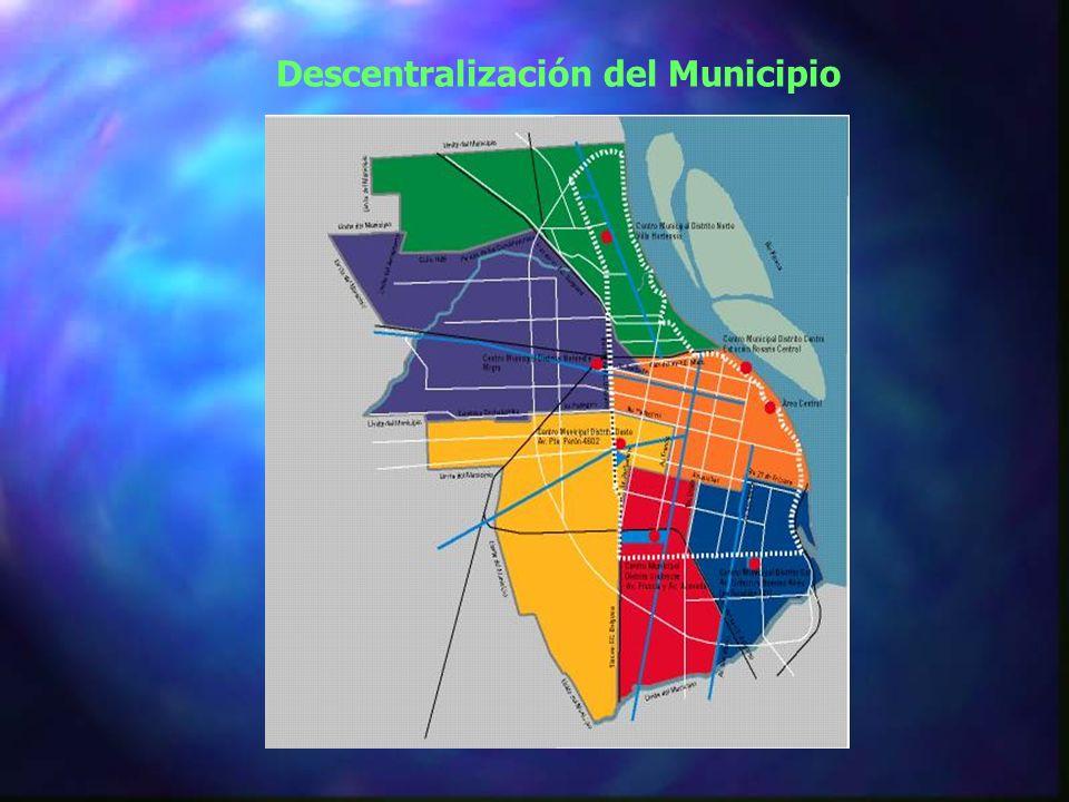 Descentralización del Municipio