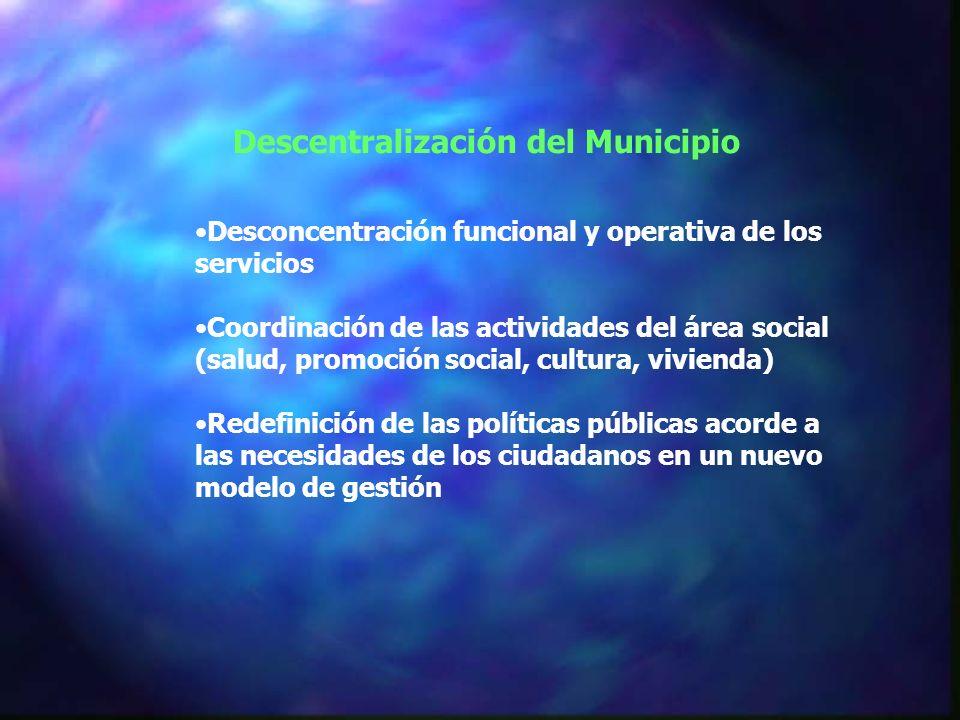 Desconcentración funcional y operativa de los servicios Coordinación de las actividades del área social (salud, promoción social, cultura, vivienda) Redefinición de las políticas públicas acorde a las necesidades de los ciudadanos en un nuevo modelo de gestión