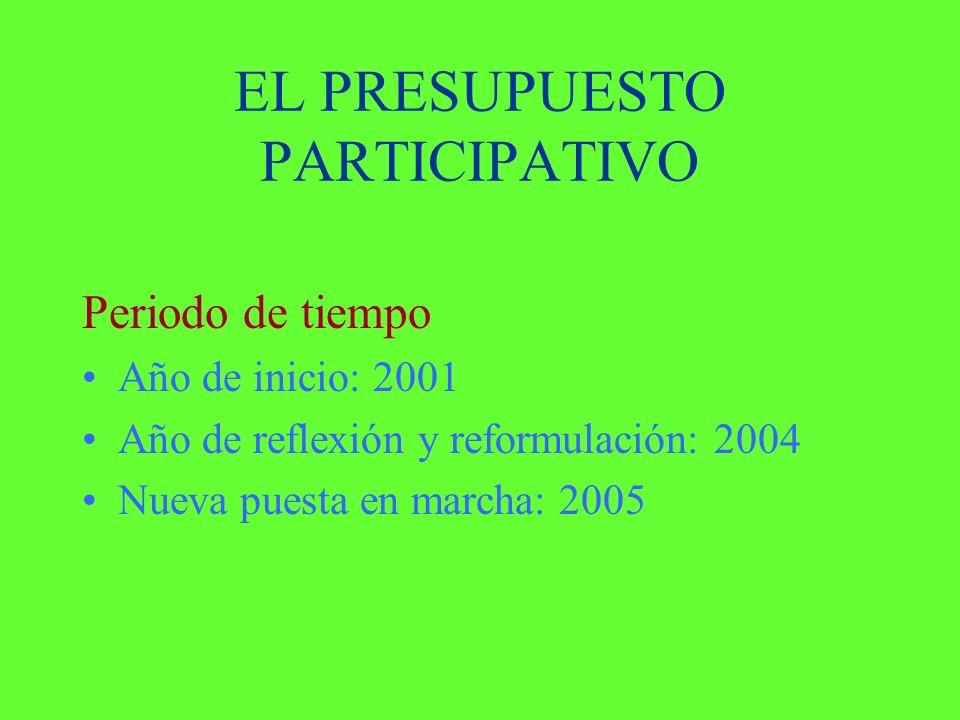 EL PRESUPUESTO PARTICIPATIVO Periodo de tiempo Año de inicio: 2001 Año de reflexión y reformulación: 2004 Nueva puesta en marcha: 2005