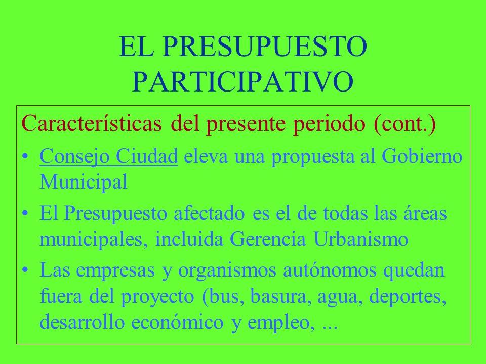 Posibles vínculos entre el Presup.Participativo y la Econ.