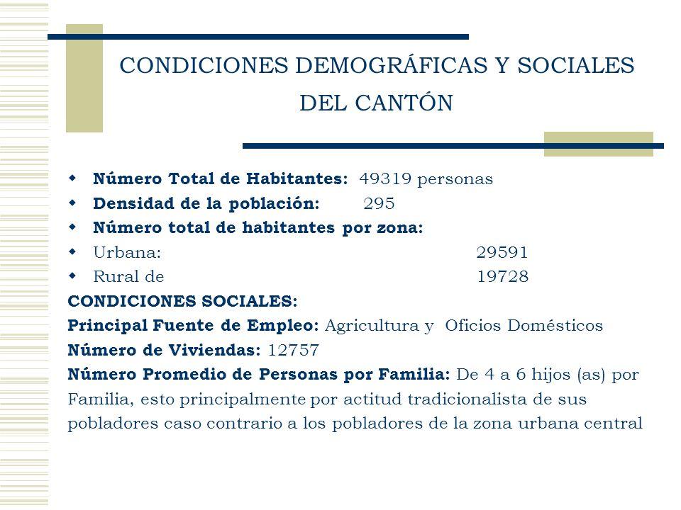 CONDICIONES DEMOGRÁFICAS Y SOCIALES DEL CANTÓN Número Total de Habitantes: 49319 personas Densidad de la población: 295 Número total de habitantes por
