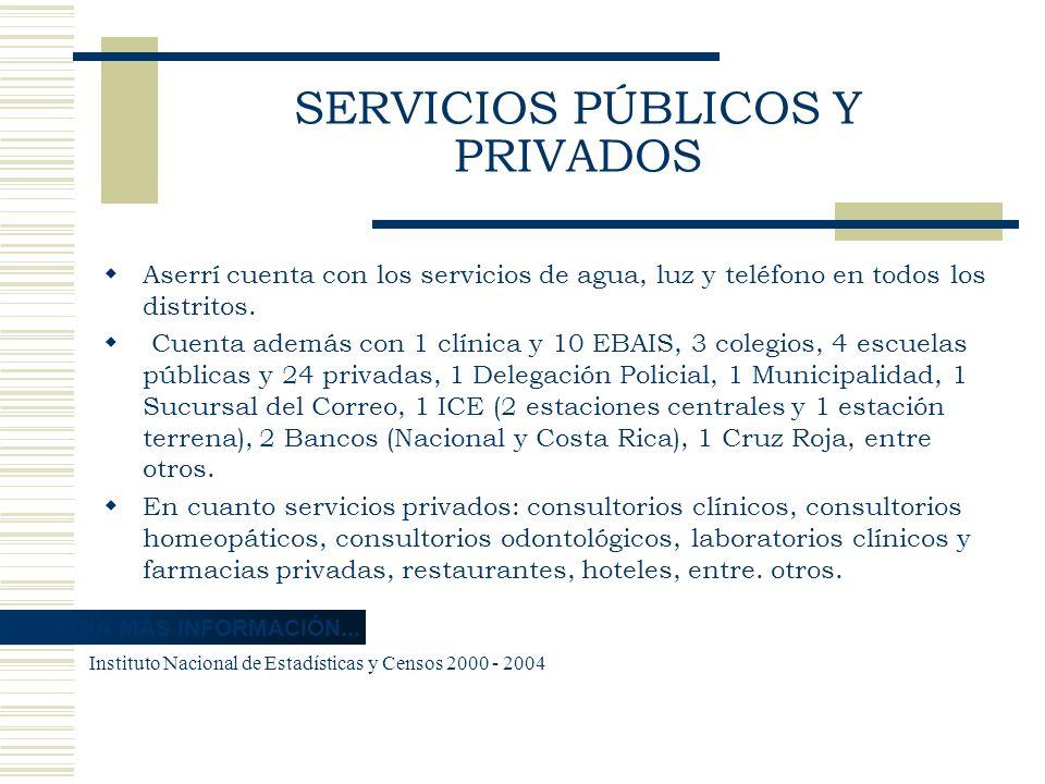 SERVICIOS PÚBLICOS Y PRIVADOS Aserrí cuenta con los servicios de agua, luz y teléfono en todos los distritos. Cuenta además con 1 clínica y 10 EBAIS,
