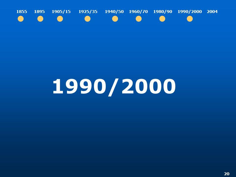 20 1990/2000 185518951905/151940/501960/701980/901990/200020041925/35