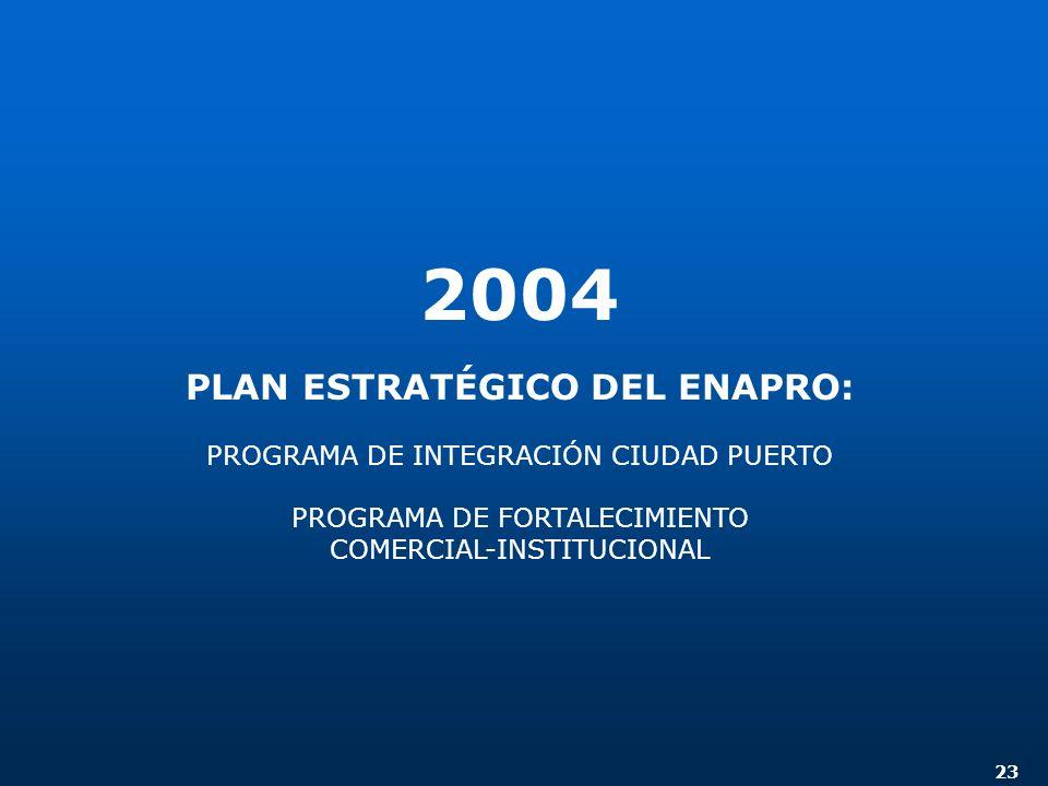 23 2004 PLAN ESTRATÉGICO DEL ENAPRO: PROGRAMA DE INTEGRACIÓN CIUDAD PUERTO PROGRAMA DE FORTALECIMIENTO COMERCIAL-INSTITUCIONAL