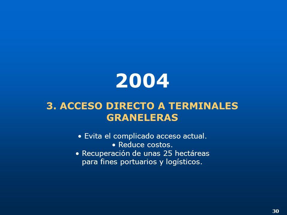30 2004 3. ACCESO DIRECTO A TERMINALES GRANELERAS Evita el complicado acceso actual. Reduce costos. Recuperación de unas 25 hectáreas para fines portu