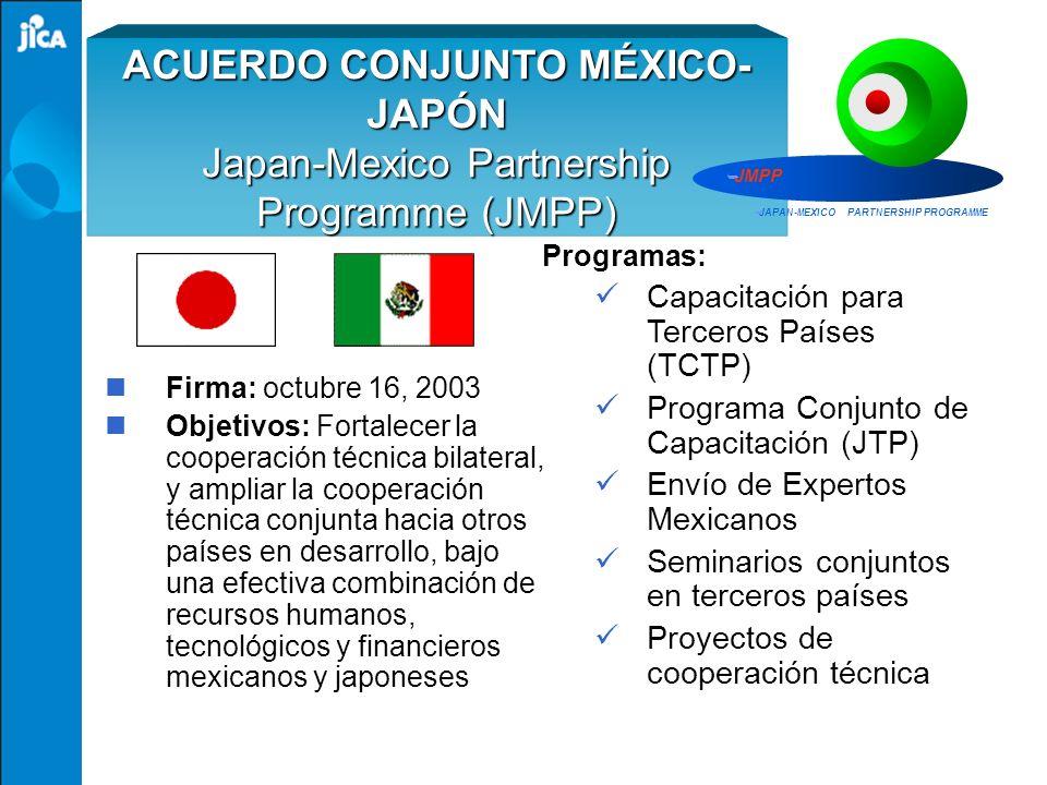 ACUERDO CONJUNTO MÉXICO- JAPÓN Japan-Mexico Partnership Programme (JMPP) Firma: octubre 16, 2003 Objetivos: Fortalecer la cooperación técnica bilatera