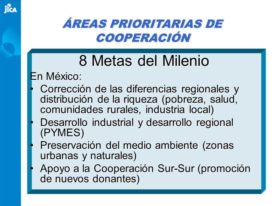 ÁREAS PRIORITARIAS DE COOPERACIÓN 8 Metas del Milenio En México: Corrección de las diferencias regionales y distribución de la riqueza (pobreza, salud