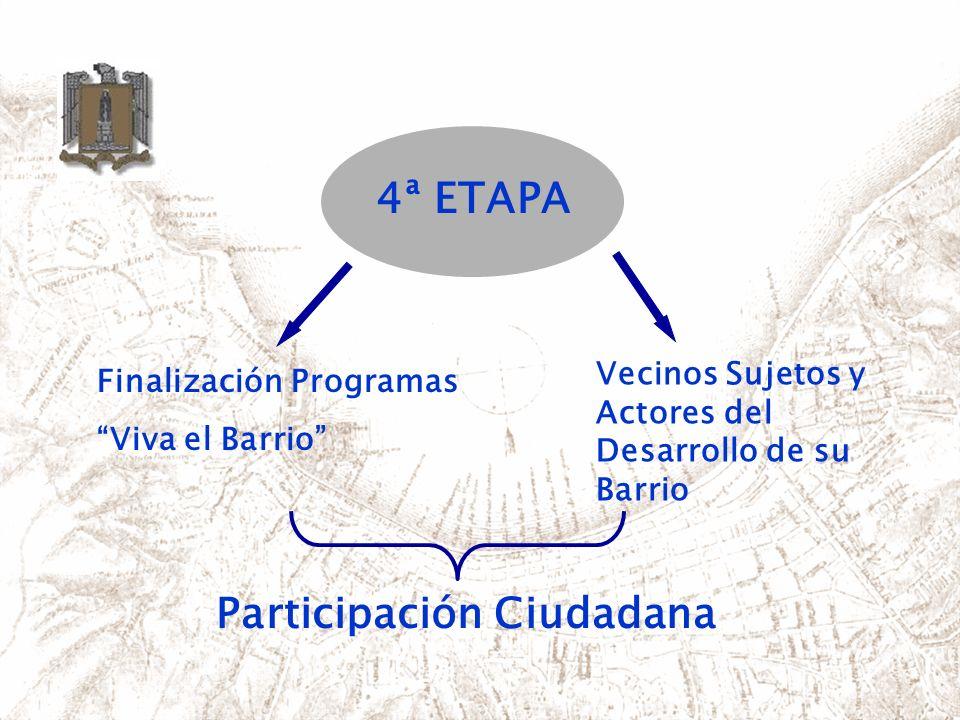 4ª ETAPA Finalización Programas Viva el Barrio Vecinos Sujetos y Actores del Desarrollo de su Barrio Participación Ciudadana