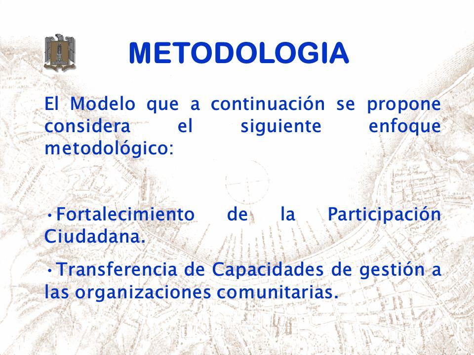 El Modelo que a continuación se propone considera el siguiente enfoque metodológico: Fortalecimiento de la Participación Ciudadana. Transferencia de C