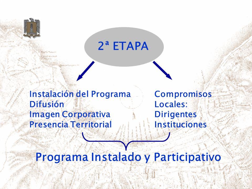 Instalación del Programa Difusión Imagen Corporativa Presencia Territorial Compromisos Locales: Dirigentes Instituciones 2ª ETAPA Programa Instalado y