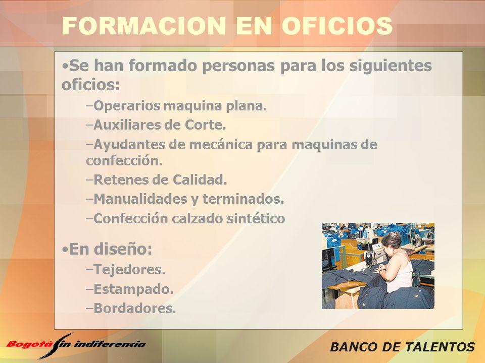 BANCO DE TALENTOS FORMACION EN OFICIOS Se han formado personas para los siguientes oficios: –Operarios maquina plana. –Auxiliares de Corte. –Ayudantes