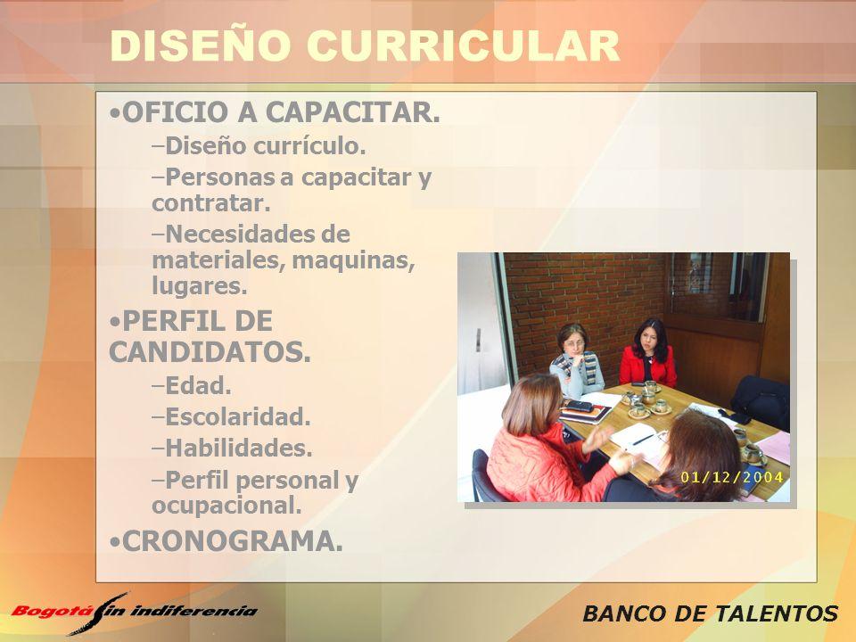 BANCO DE TALENTOS DISEÑO CURRICULAR OFICIO A CAPACITAR. –Diseño currículo. –Personas a capacitar y contratar. –Necesidades de materiales, maquinas, lu