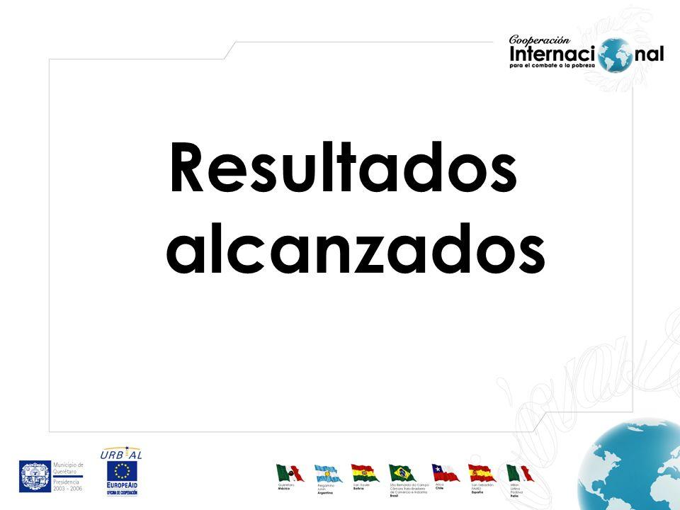 RESULTADOSINDICADORESDETALLE DE RESULTADOS R1.