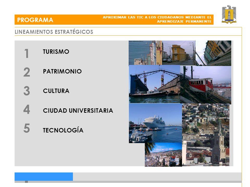 PROGRAMA APROXIMAR LAS TIC A LOS CIUDADANOS MEDIANTE EL APRENDIZAJE PERMANENTE 1 TURISMO 2 PATRIMONIO 3 CULTURA 4 CIUDAD UNIVERSITARIA 5 TECNOLOGÍA