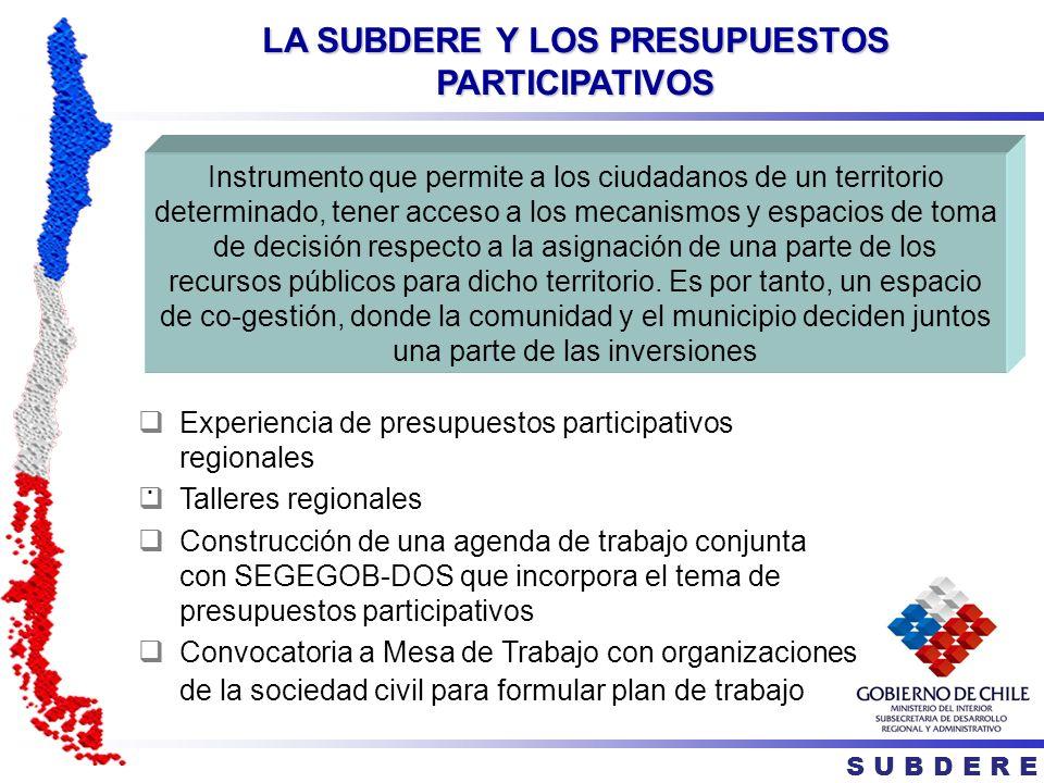 LA SUBDERE Y LOS PRESUPUESTOS PARTICIPATIVOS S U B D E R E.