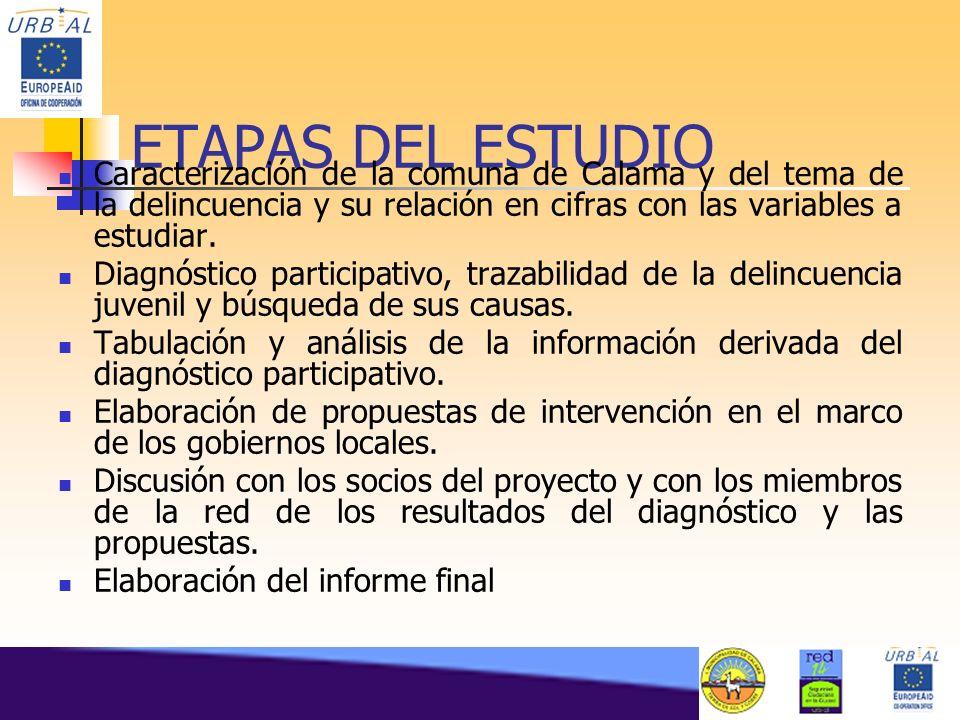 ETAPAS DEL ESTUDIO Caracterización de la comuna de Calama y del tema de la delincuencia y su relación en cifras con las variables a estudiar. Diagnóst