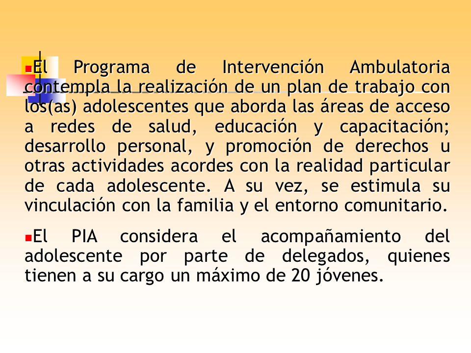 El Programa de Intervención Ambulatoria contempla la realización de un plan de trabajo con los(as) adolescentes que aborda las áreas de acceso a redes