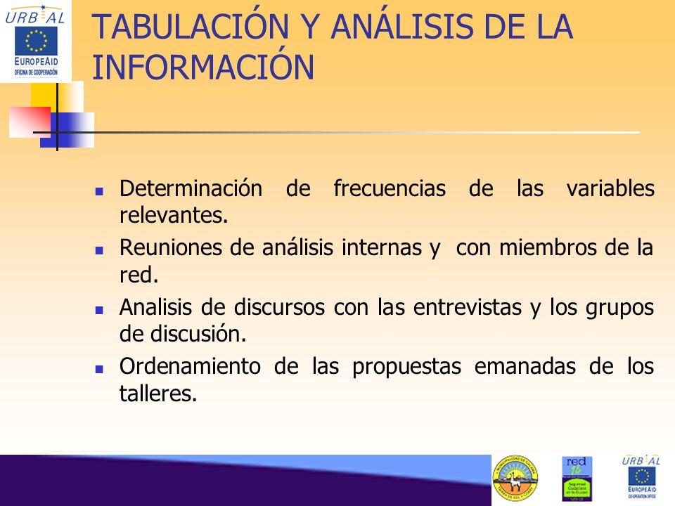 TABULACIÓN Y ANÁLISIS DE LA INFORMACIÓN Determinación de frecuencias de las variables relevantes. Reuniones de análisis internas y con miembros de la
