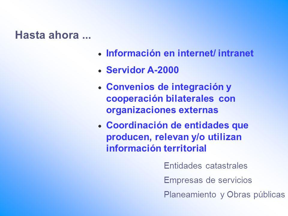 Hasta ahora... Información en internet/ intranet Servidor A-2000 Convenios de integración y cooperación bilaterales con organizaciones externas Coordi