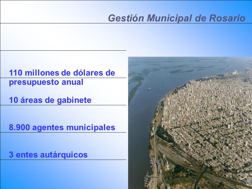 Gestión Municipal de Rosario 8.900 agentes municipales 10 áreas de gabinete 3 entes autárquicos 110 millones de dólares de presupuesto anual