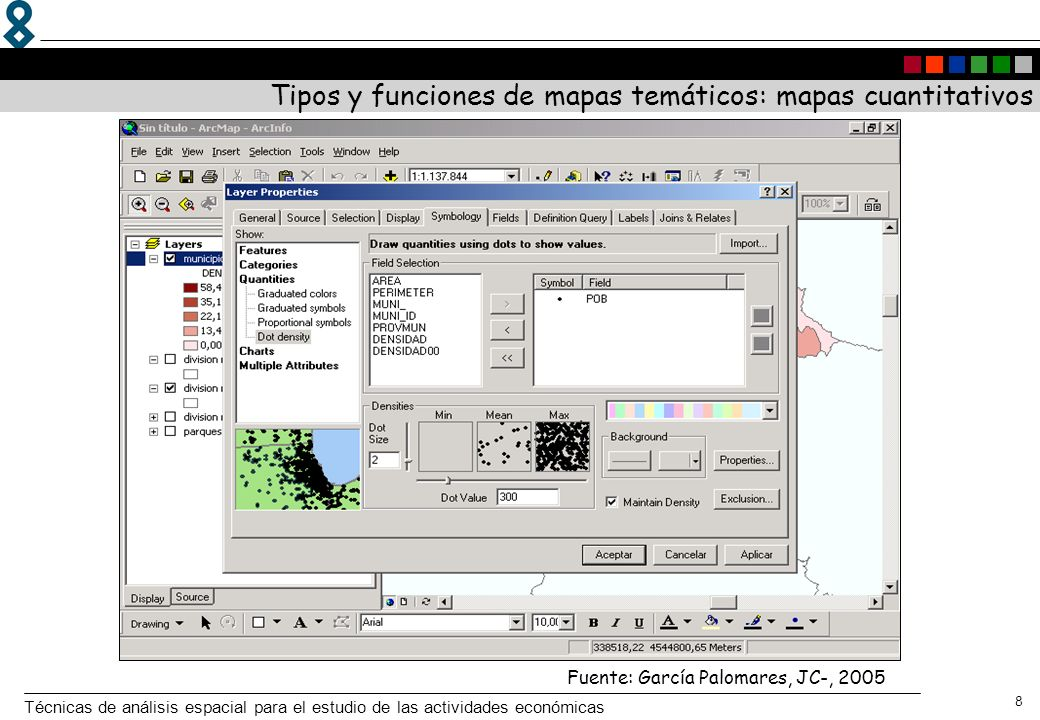 Técnicas de análisis espacial para el estudio de las actividades económicas 8 Fuente: García Palomares, JC-, 2005 Tipos y funciones de mapas temáticos