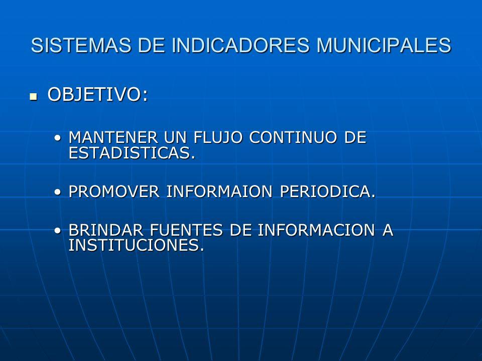 SISTEMAS DE INDICADORES MUNICIPALES OBJETIVO: OBJETIVO: MANTENER UN FLUJO CONTINUO DE ESTADISTICAS.MANTENER UN FLUJO CONTINUO DE ESTADISTICAS. PROMOVE