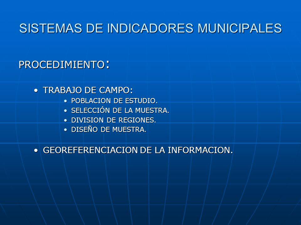 SISTEMAS DE INDICADORES MUNICIPALES PROCEDIMIENTO : TRABAJO DE CAMPO:TRABAJO DE CAMPO: POBLACION DE ESTUDIO.POBLACION DE ESTUDIO. SELECCIÓN DE LA MUES
