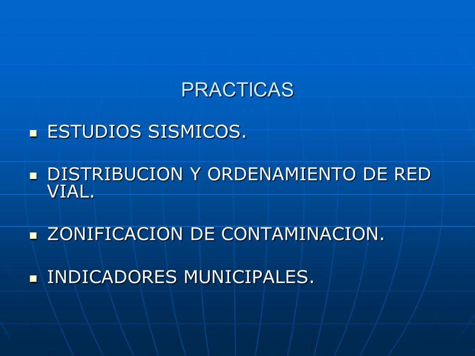 PRACTICAS ESTUDIOS SISMICOS. ESTUDIOS SISMICOS. DISTRIBUCION Y ORDENAMIENTO DE RED VIAL. DISTRIBUCION Y ORDENAMIENTO DE RED VIAL. ZONIFICACION DE CONT