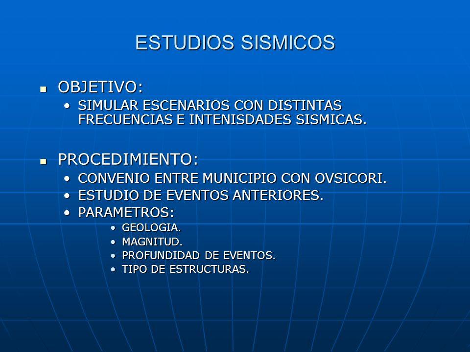 ESTUDIOS SISMICOS OBJETIVO: OBJETIVO: SIMULAR ESCENARIOS CON DISTINTAS FRECUENCIAS E INTENISDADES SISMICAS.SIMULAR ESCENARIOS CON DISTINTAS FRECUENCIA