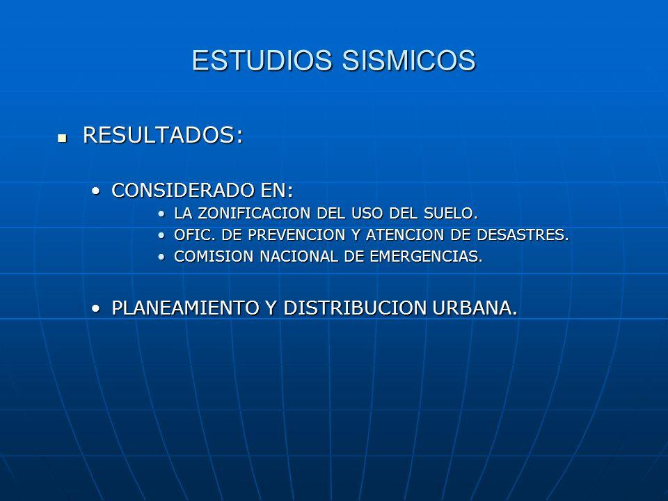 ESTUDIOS SISMICOS RESULTADOS: RESULTADOS: CONSIDERADO EN:CONSIDERADO EN: LA ZONIFICACION DEL USO DEL SUELO.LA ZONIFICACION DEL USO DEL SUELO. OFIC. DE