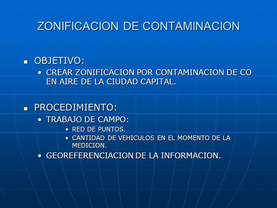 ZONIFICACION DE CONTAMINACION OBJETIVO: OBJETIVO: CREAR ZONIFICACION POR CONTAMINACION DE CO EN AIRE DE LA CIUDAD CAPITAL.CREAR ZONIFICACION POR CONTA