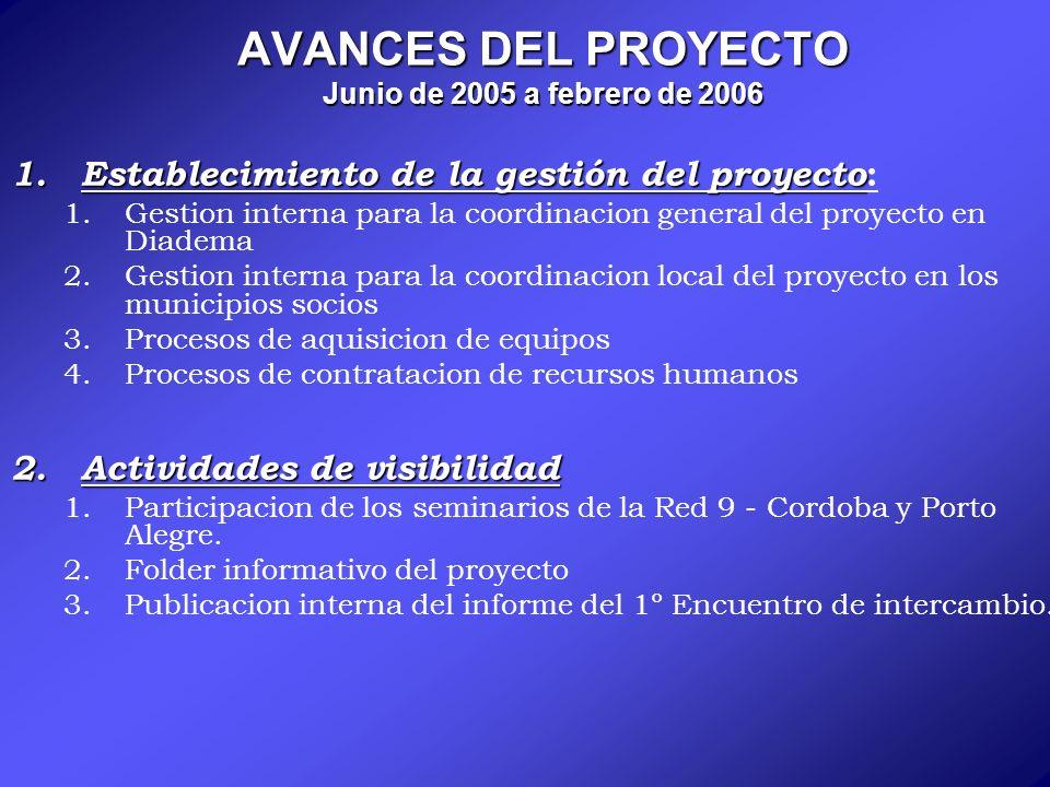 AVANCES DEL PROYECTO Junio de 2005 a febrero de 2006 1.Establecimiento de la gestión del proyecto 1.Establecimiento de la gestión del proyecto : 1.Gestion interna para la coordinacion general del proyecto en Diadema 2.Gestion interna para la coordinacion local del proyecto en los municipios socios 3.Procesos de aquisicion de equipos 4.Procesos de contratacion de recursos humanos 2.Actividades de visibilidad 1.Participacion de los seminarios de la Red 9 - Cordoba y Porto Alegre.