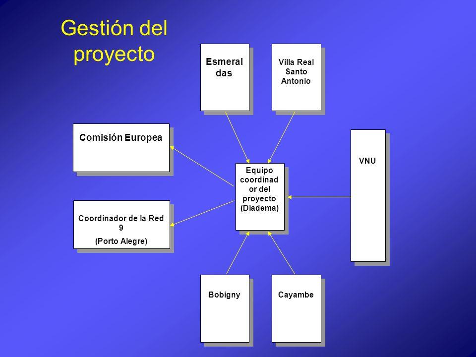 Gestión del proyecto Comisión Europea Comisión Europea VNU Villa Real Santo Antonio Cayambe Bobigny Esmeral das Equipo coordinad or del proyecto (Diad