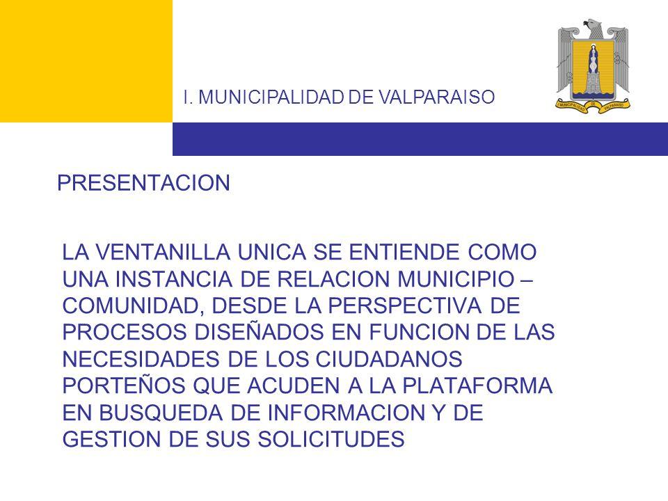 CALIDAD DE ATENCION EFECTIVIDAD EFICIENCIA COBERTURA MODERNIZACION SEGUIMIENTO Y CIERRE DE GESTION OBJETIVOS I.