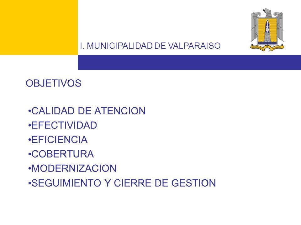 CALIDAD DE ATENCION EFECTIVIDAD EFICIENCIA COBERTURA MODERNIZACION SEGUIMIENTO Y CIERRE DE GESTION OBJETIVOS I. MUNICIPALIDAD DE VALPARAISO