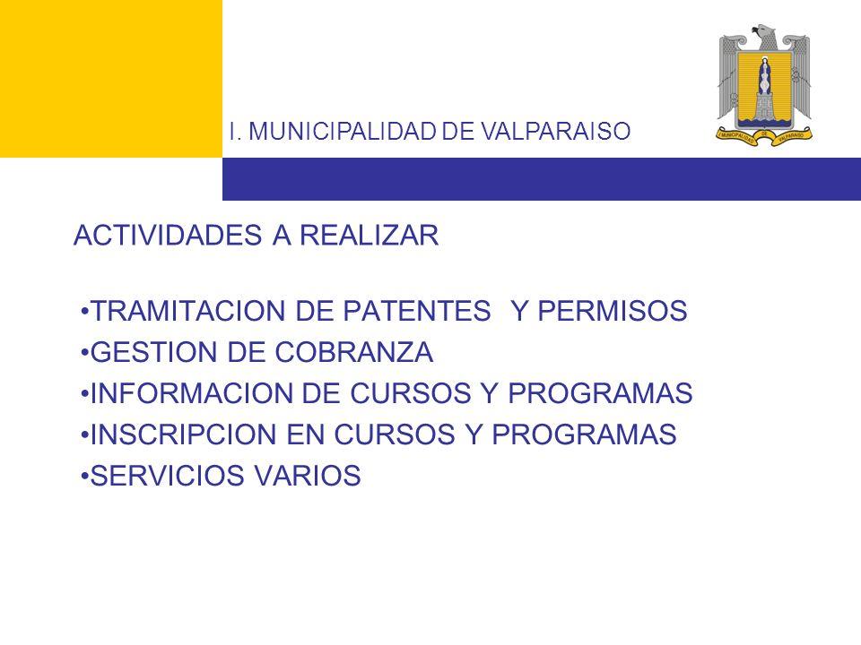 ACTIVIDADES A REALIZAR TRAMITACION DE PATENTES Y PERMISOS GESTION DE COBRANZA INFORMACION DE CURSOS Y PROGRAMAS INSCRIPCION EN CURSOS Y PROGRAMAS SERV