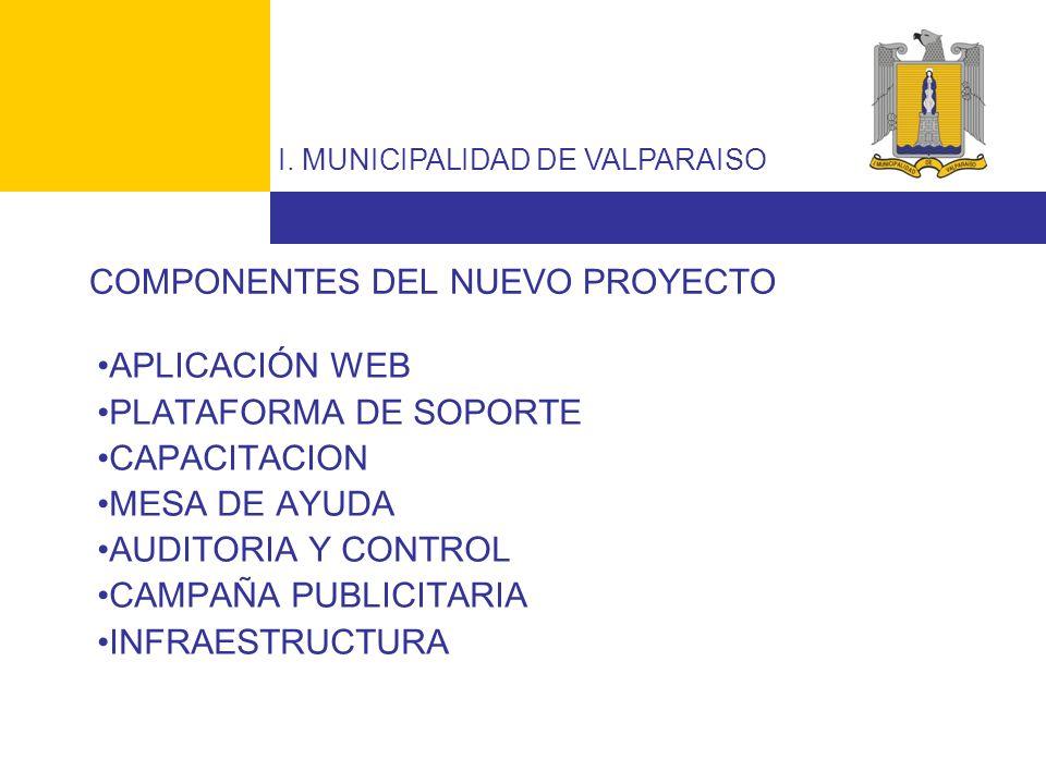 I. MUNICIPALIDAD DE VALPARAISO COMPONENTES DEL NUEVO PROYECTO APLICACIÓN WEB PLATAFORMA DE SOPORTE CAPACITACION MESA DE AYUDA AUDITORIA Y CONTROL CAMP