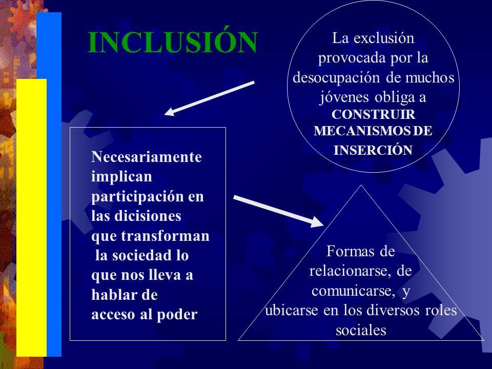 La exclusión provocada por la desocupación de muchos jóvenes obliga a CONSTRUIR MECANISMOS DE INSERCIÓN Necesariamente implican participación en las d